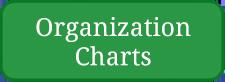 Organization Charts Button